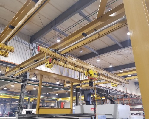 Cranes, Hoists, and Rigging in warehouse