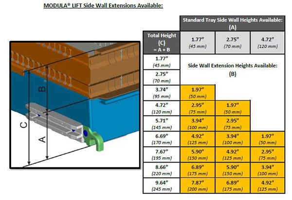 Modula-Slotted-Tray-Walls
