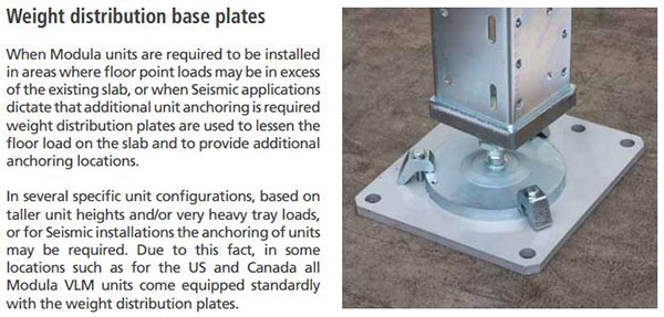 Weight-Distribution-Plate-Info