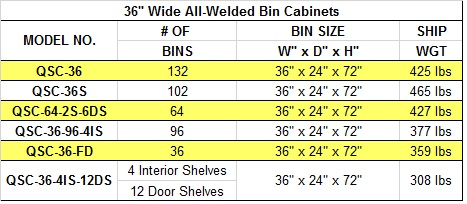 all-welded-bin-dimensions-table