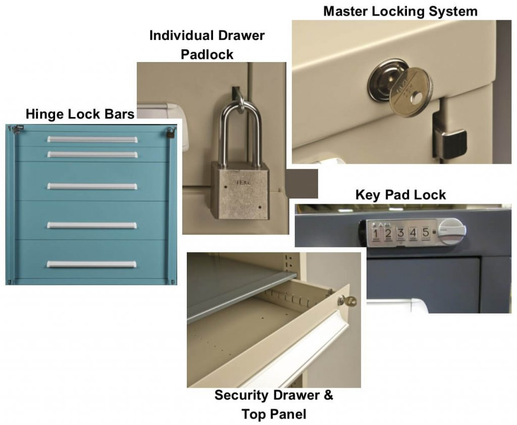 Drawer Locking Systems