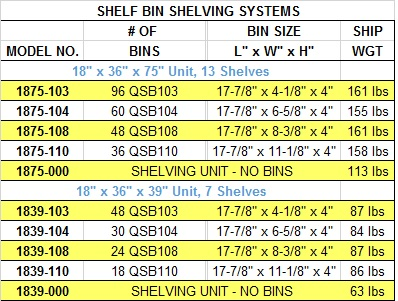shelving-systems-table-2
