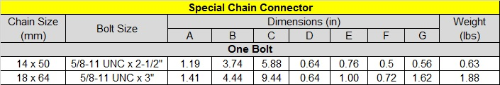 Special Chain Connector - table