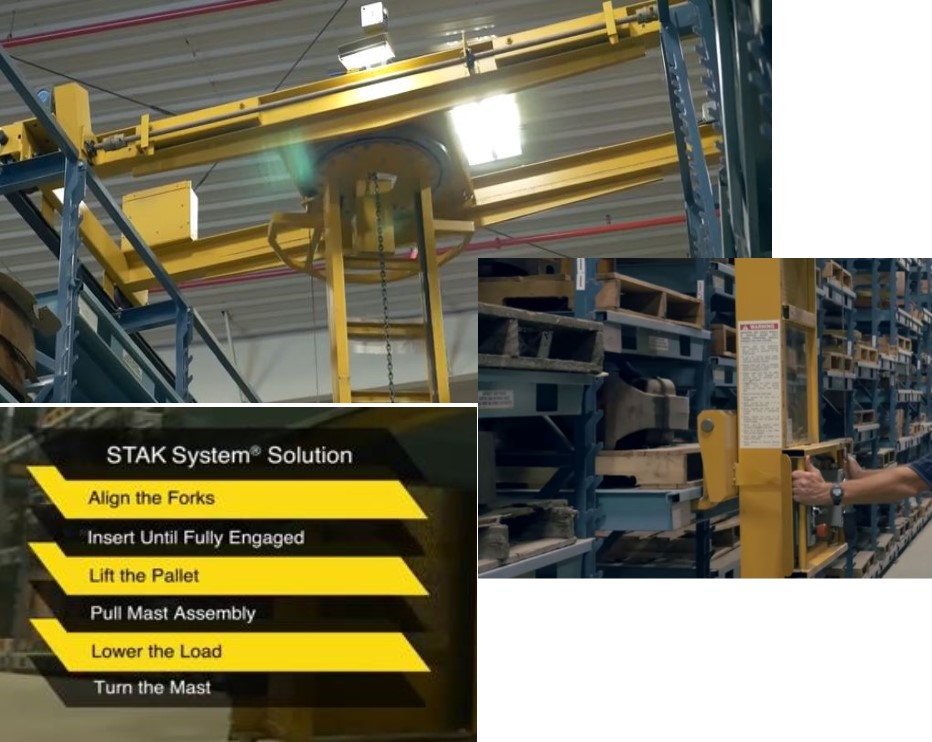 stak-systems-solution