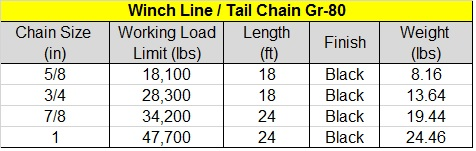 Winch Tail Chain
